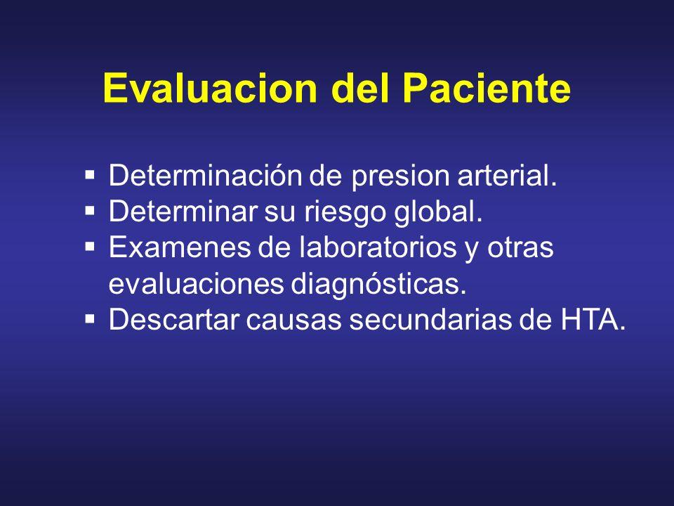 Evaluacion del Paciente