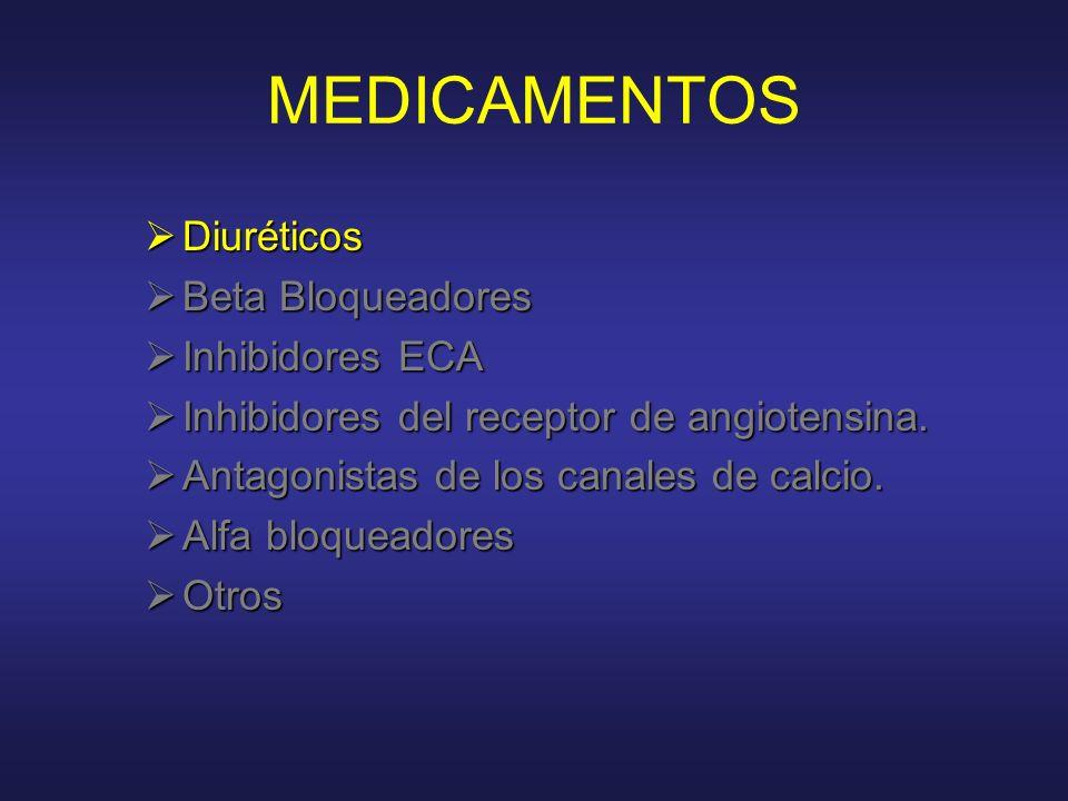 MEDICAMENTOS Diuréticos Beta Bloqueadores Inhibidores ECA