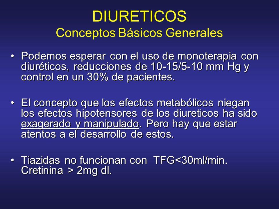 DIURETICOS Conceptos Básicos Generales
