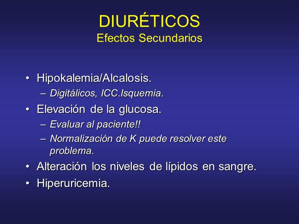 DIURÉTICOS Efectos Secundarios