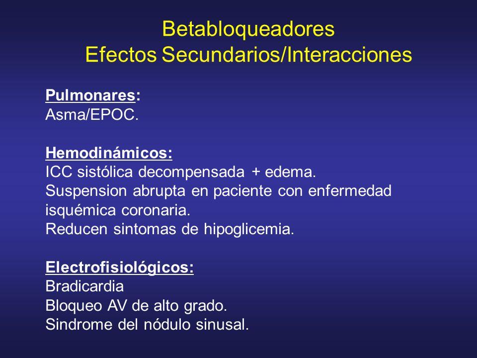 Betabloqueadores Efectos Secundarios/Interacciones