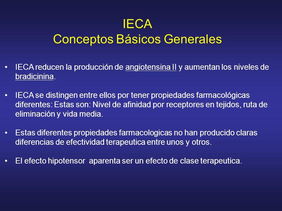 IECA Conceptos Básicos Generales