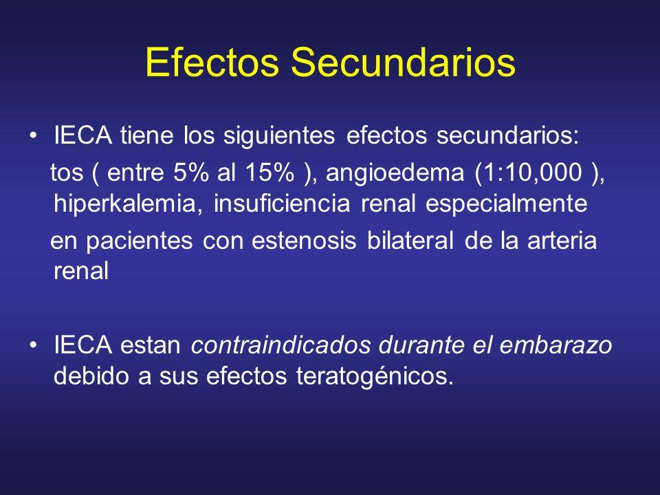 Efectos Secundarios IECA tiene los siguientes efectos secundarios: