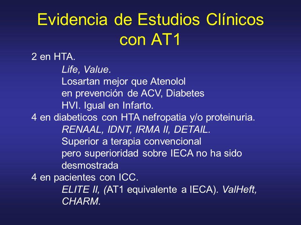Evidencia de Estudios Clínicos con AT1