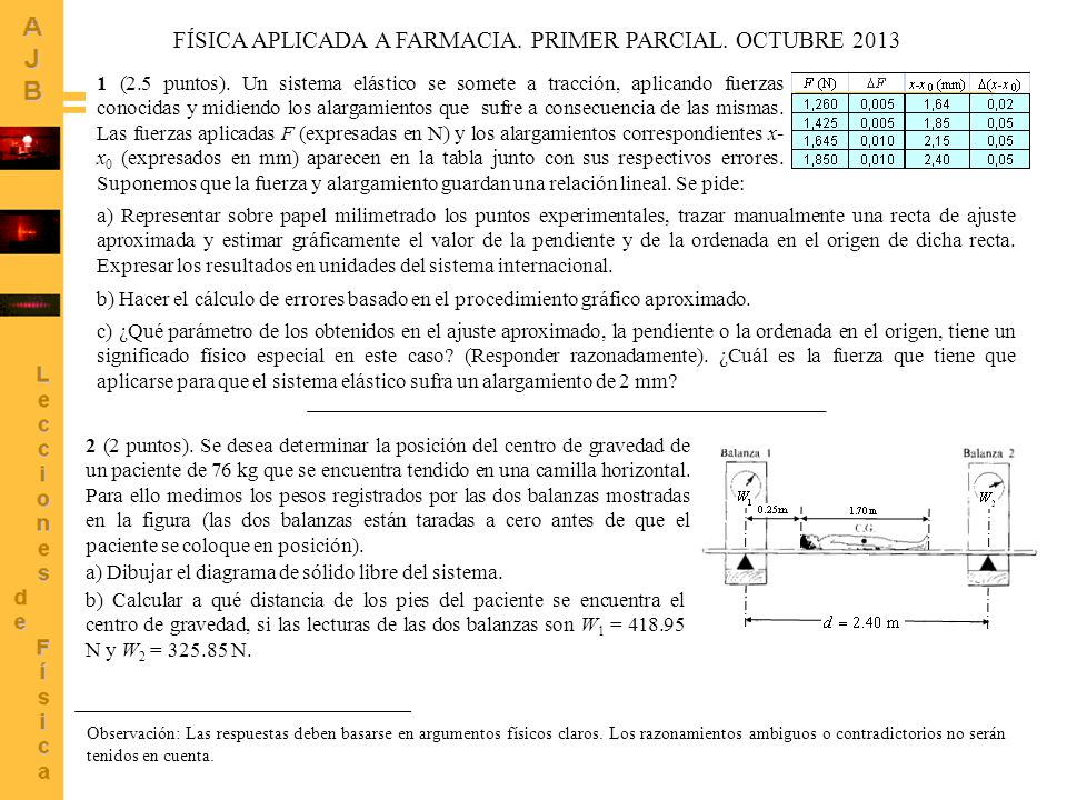 FÍSICA APLICADA A FARMACIA. PRIMER PARCIAL. OCTUBRE 2013
