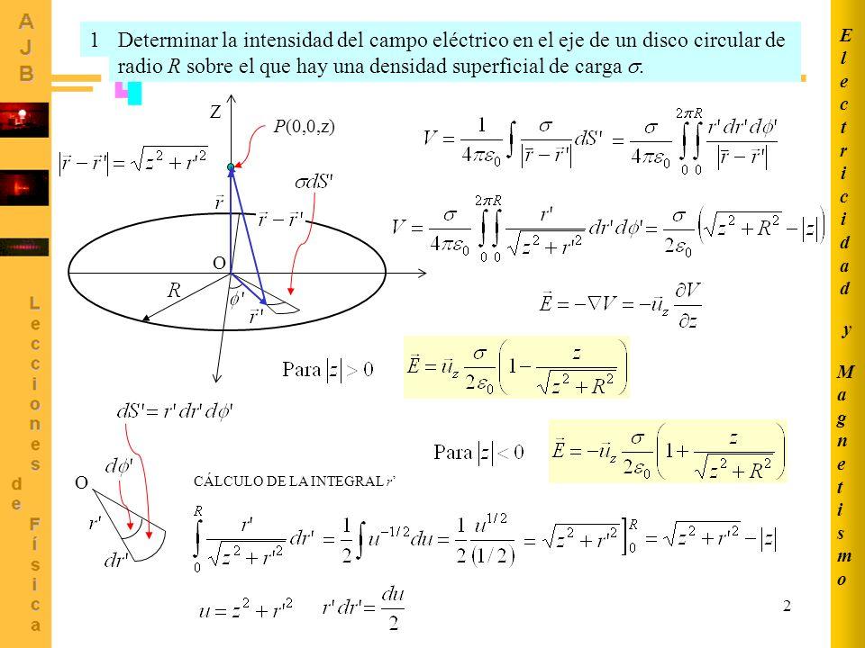 Magnetismo Electricidad. y. 1.