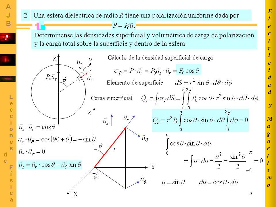 Magnetismo Electricidad. y. 2. Una esfera dieléctrica de radio R tiene una polarización uniforme dada por.