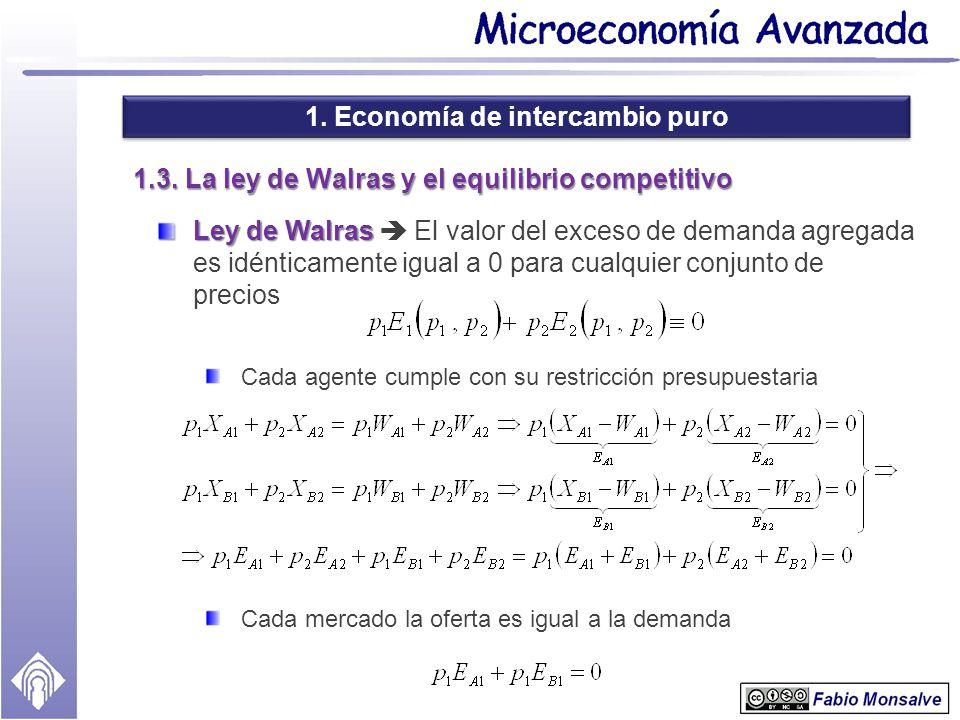 1.3. La ley de Walras y el equilibrio competitivo