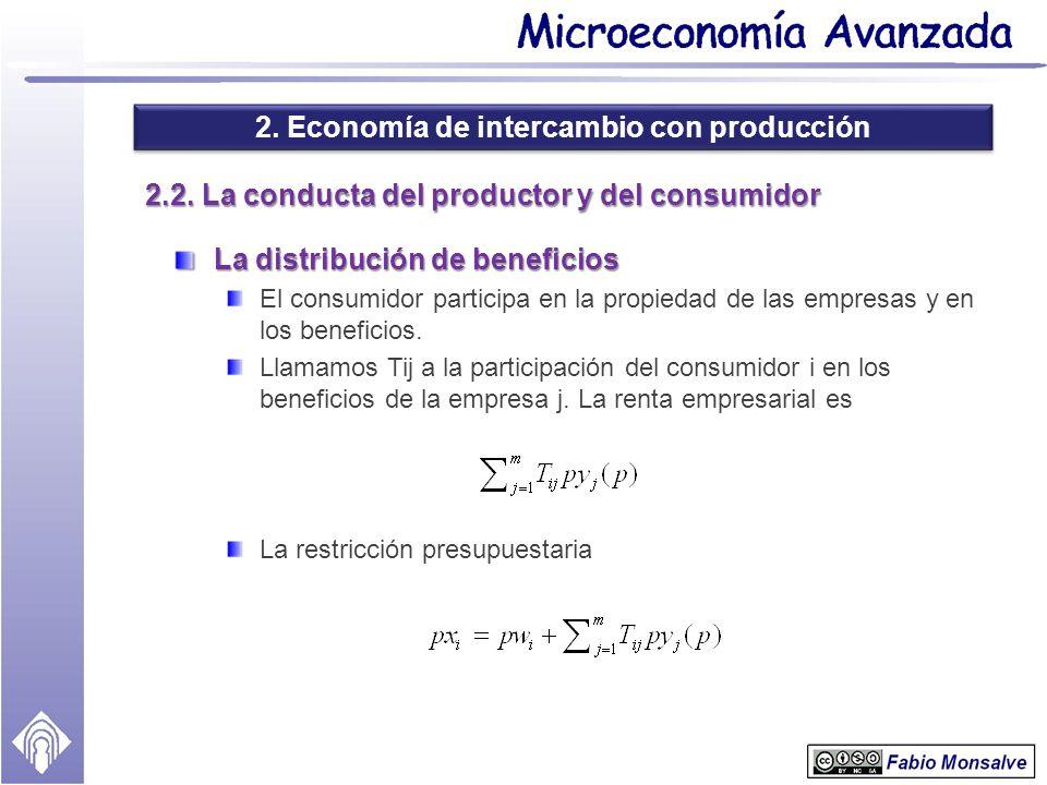 2.2. La conducta del productor y del consumidor