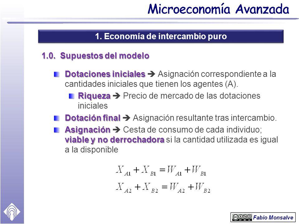 1. Economía de intercambio puro
