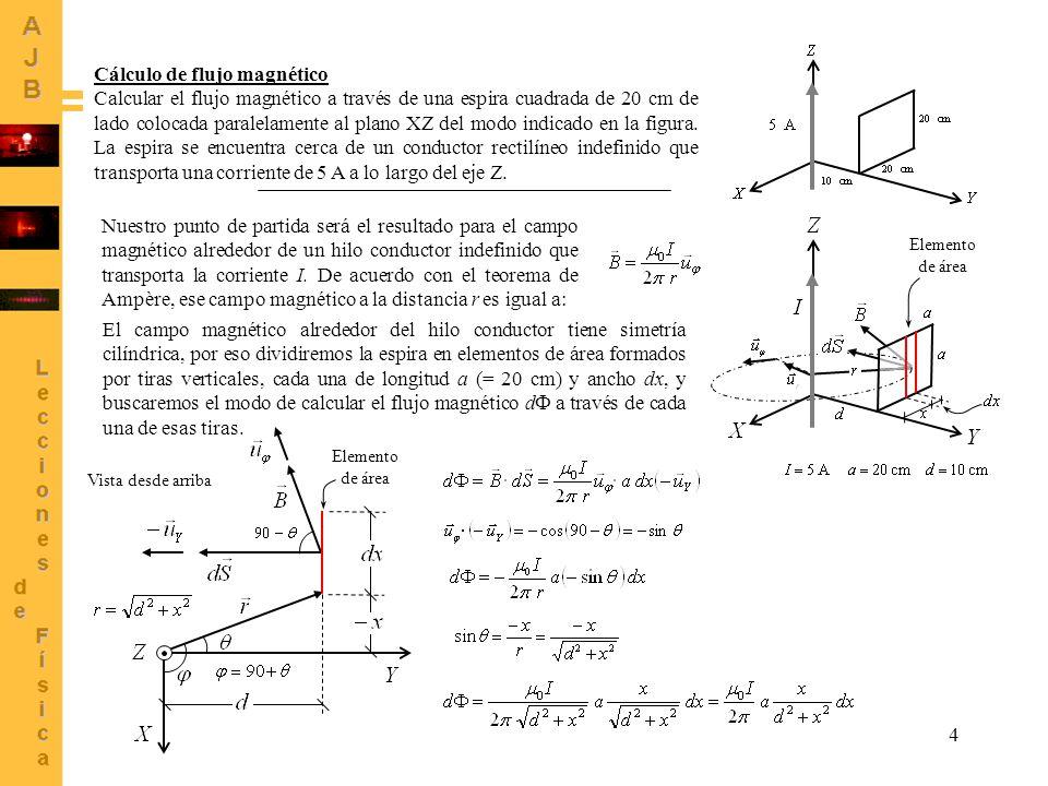 Cálculo de flujo magnético