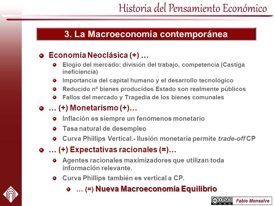 3. La Macroeconomía contemporánea