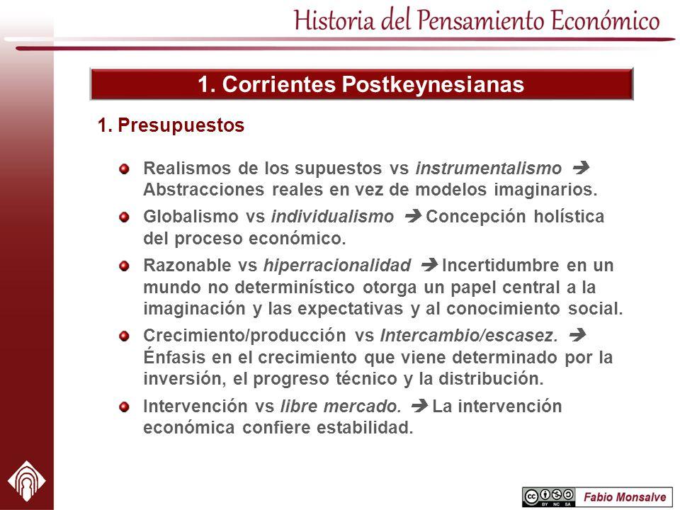 1. Corrientes Postkeynesianas