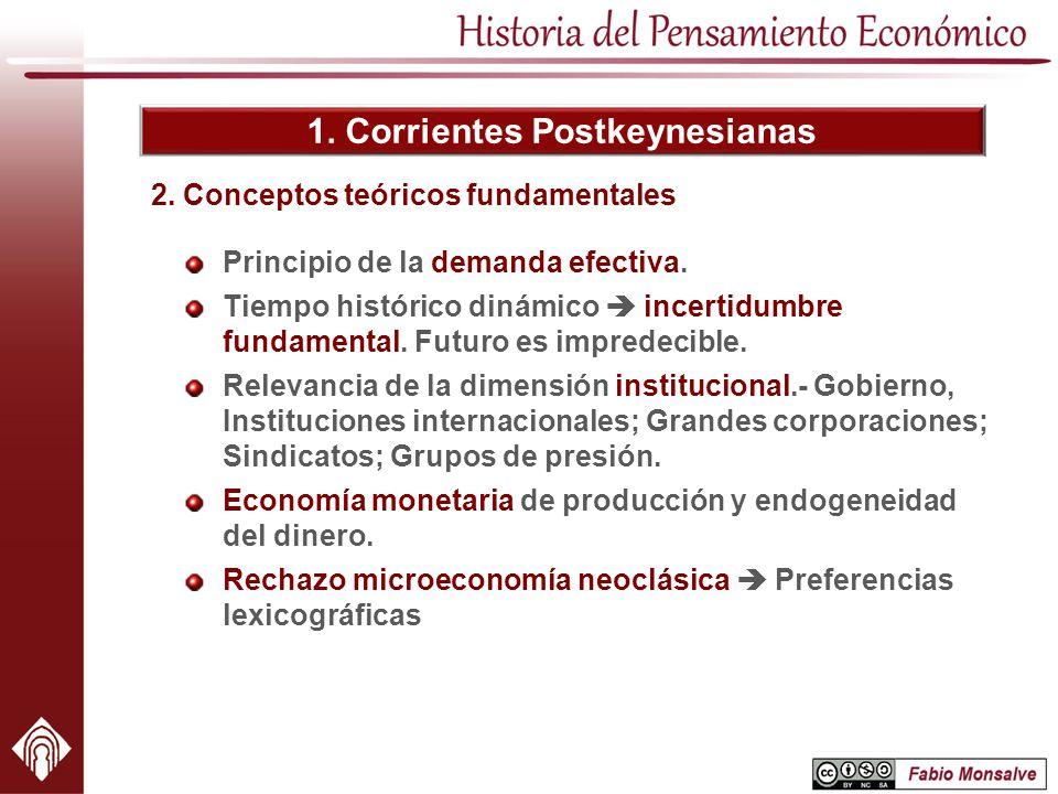 2. Conceptos teóricos fundamentales