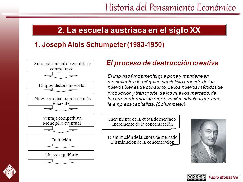 1. Joseph Alois Schumpeter (1983-1950)