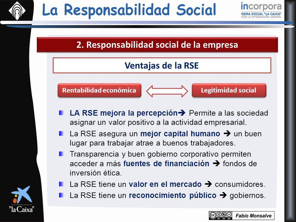 2. Responsabilidad social de la empresa Rentabilidad económica