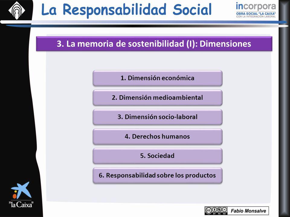 3. La memoria de sostenibilidad (I): Dimensiones