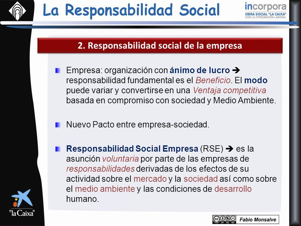 2. Responsabilidad social de la empresa