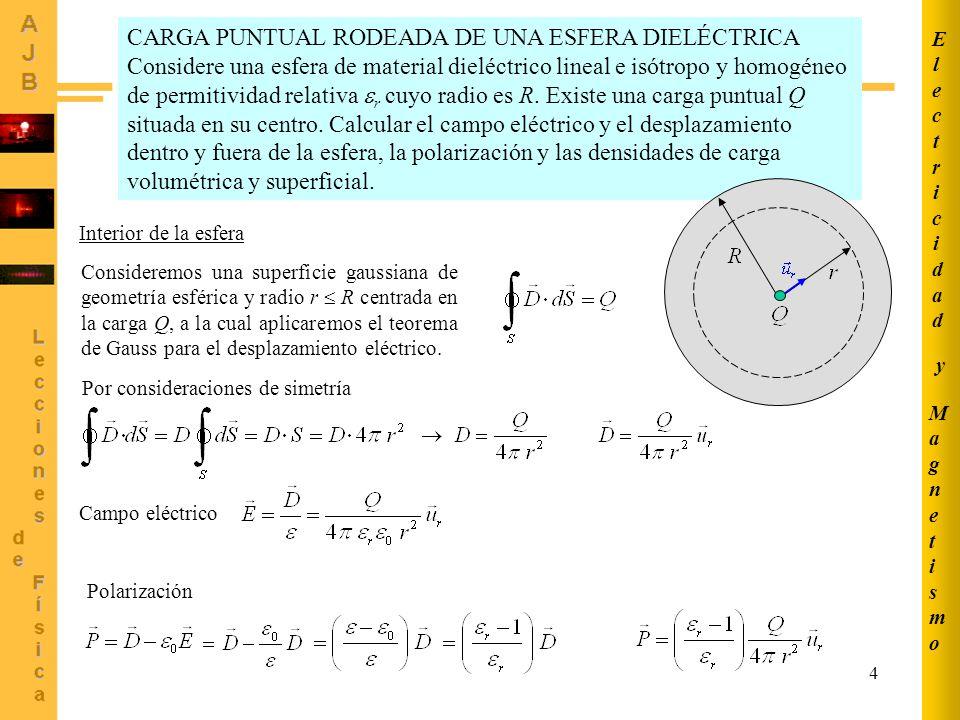 CARGA PUNTUAL RODEADA DE UNA ESFERA DIELÉCTRICA
