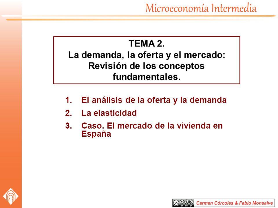 TEMA 2. La demanda, la oferta y el mercado: Revisión de los conceptos fundamentales. El análisis de la oferta y la demanda.