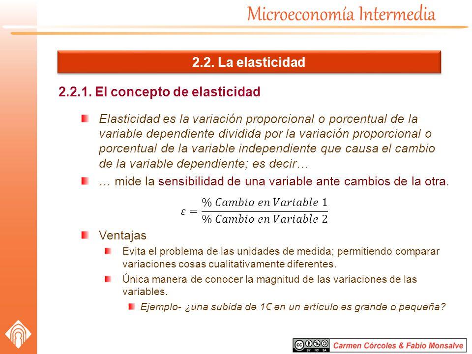 2.2.1. El concepto de elasticidad