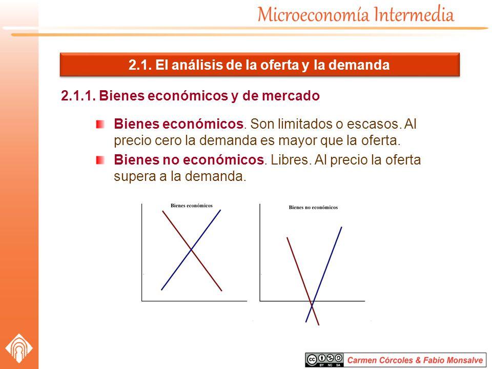 2.1. El análisis de la oferta y la demanda