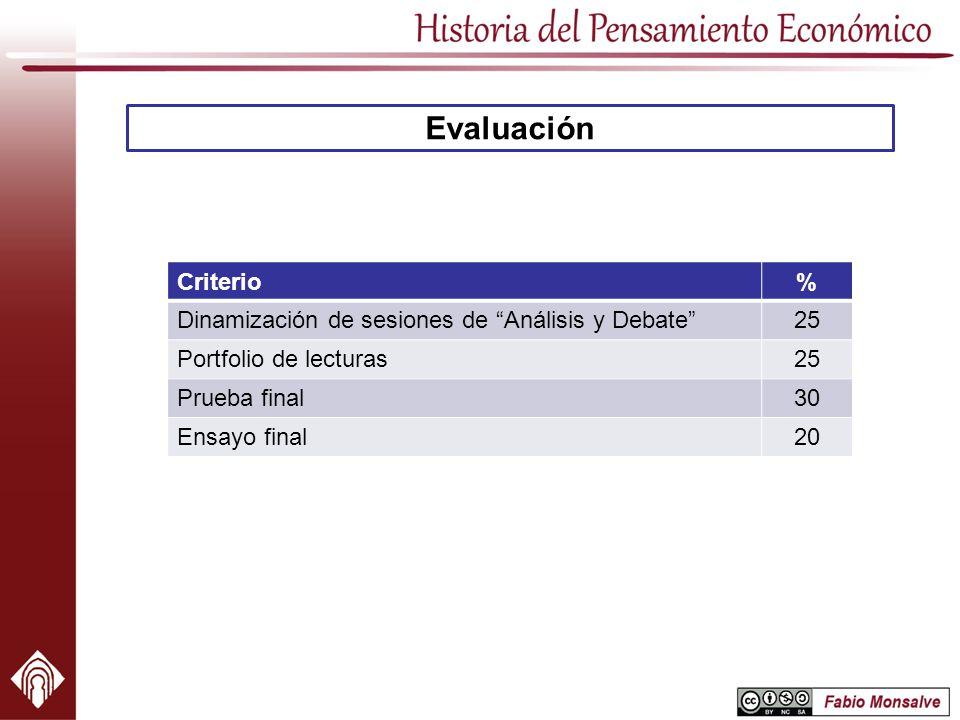 Evaluación Criterio % Dinamización de sesiones de Análisis y Debate
