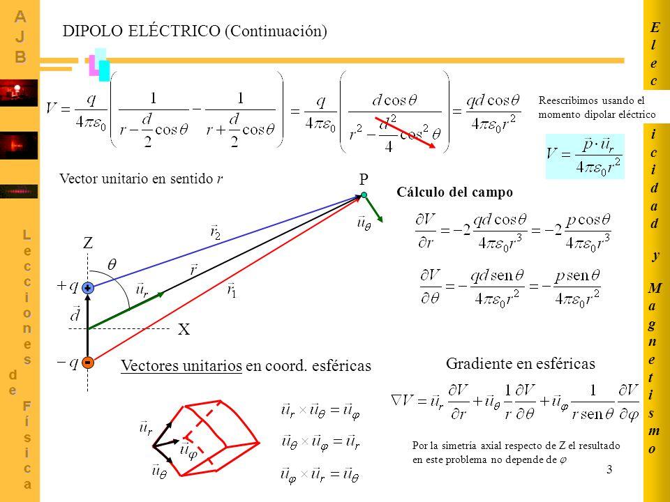 DIPOLO ELÉCTRICO (Continuación)