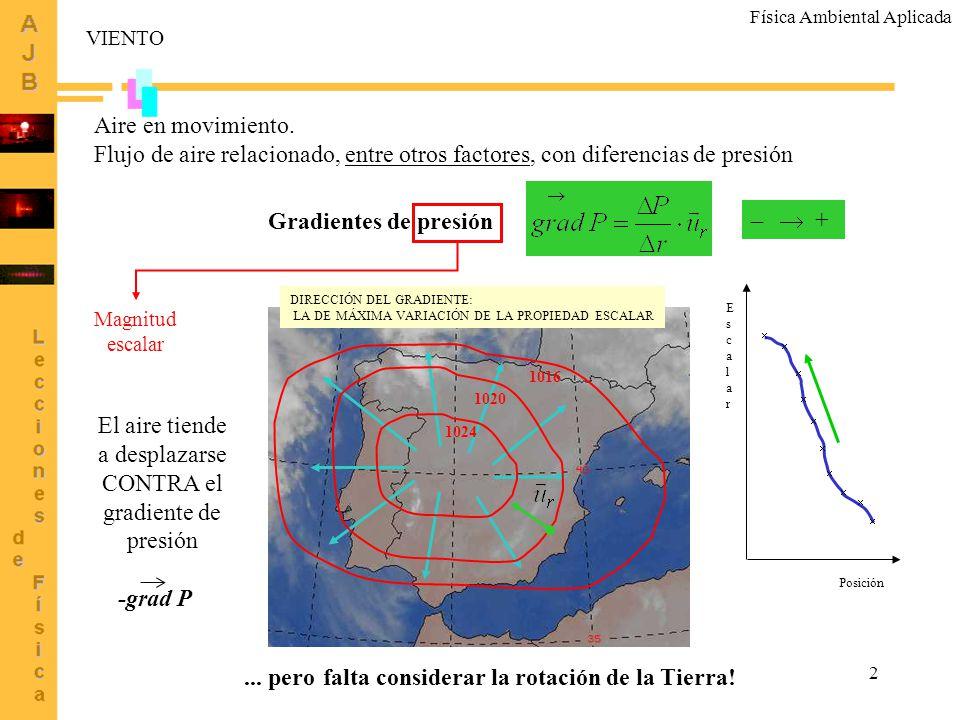 El aire tiende a desplazarse CONTRA el gradiente de presión