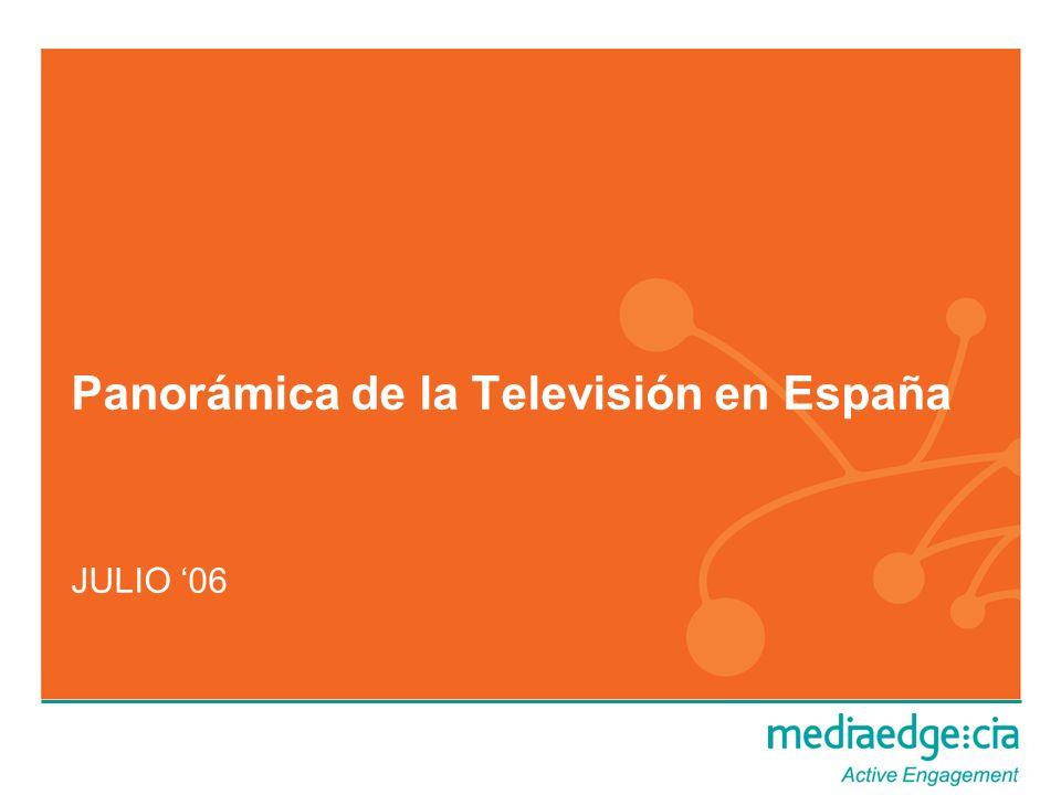 Panorámica de la Televisión en España
