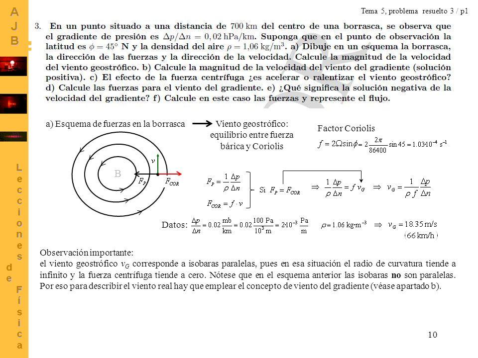 Viento geostrófico: equilibrio entre fuerza bárica y Coriolis
