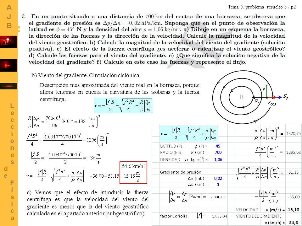 B b) Viento del gradiente. Circulación ciclónica.