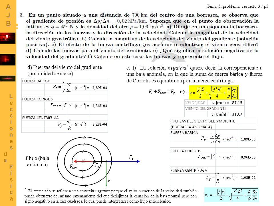 Tema 5, problema resuelto 3 / p3