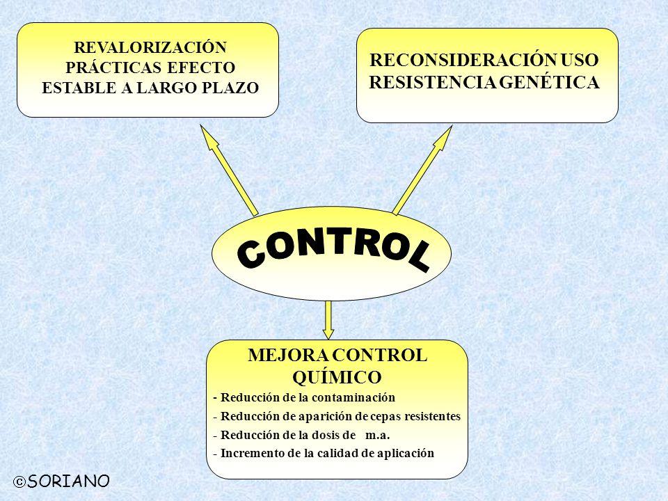 CONTROL RECONSIDERACIÓN USO RESISTENCIA GENÉTICA