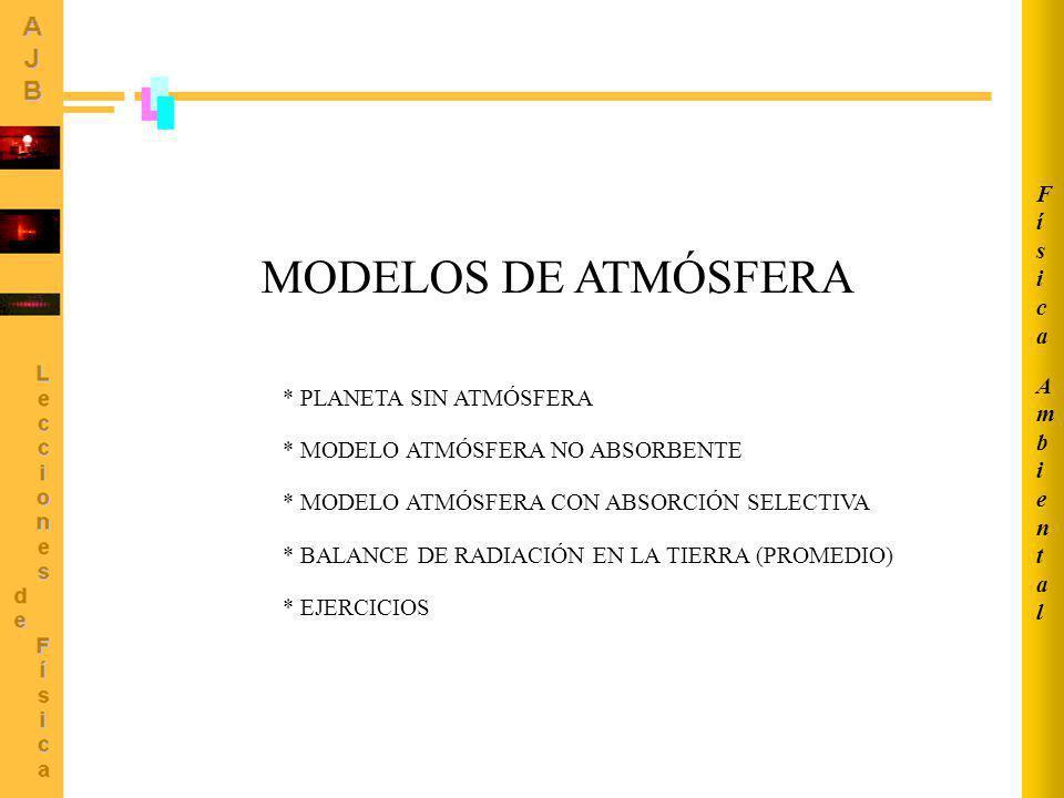 MODELOS DE ATMÓSFERA Física Ambiental * PLANETA SIN ATMÓSFERA
