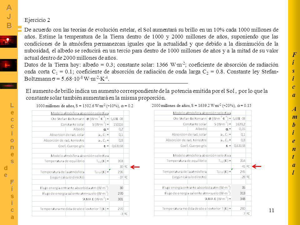 Física Ambiental Ejercicio 2