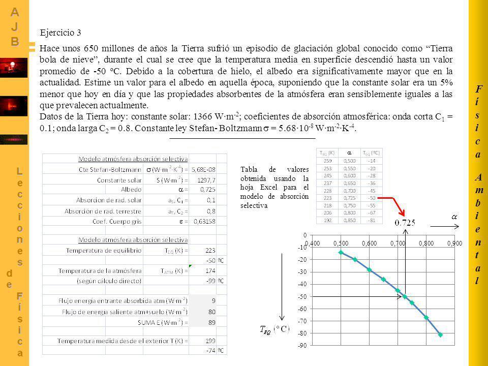 Física Ambiental Ejercicio 3