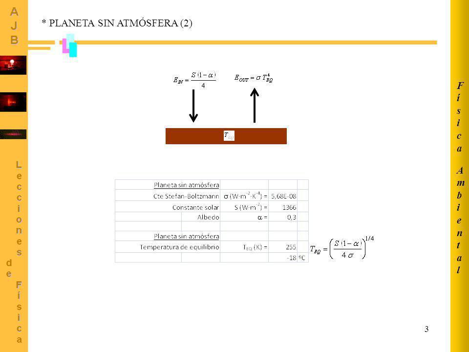 Ambiental Física * PLANETA SIN ATMÓSFERA (2)