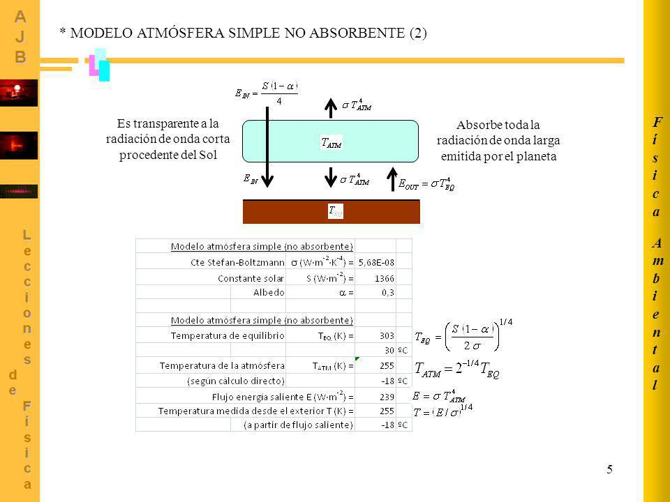 * MODELO ATMÓSFERA SIMPLE NO ABSORBENTE (2)