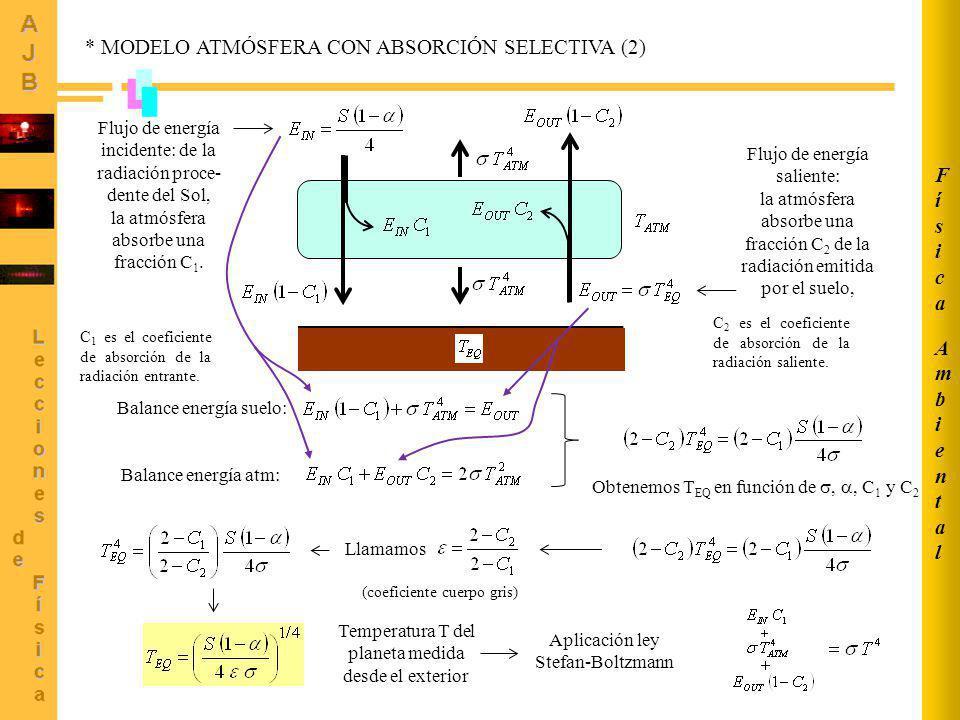 * MODELO ATMÓSFERA CON ABSORCIÓN SELECTIVA (2)
