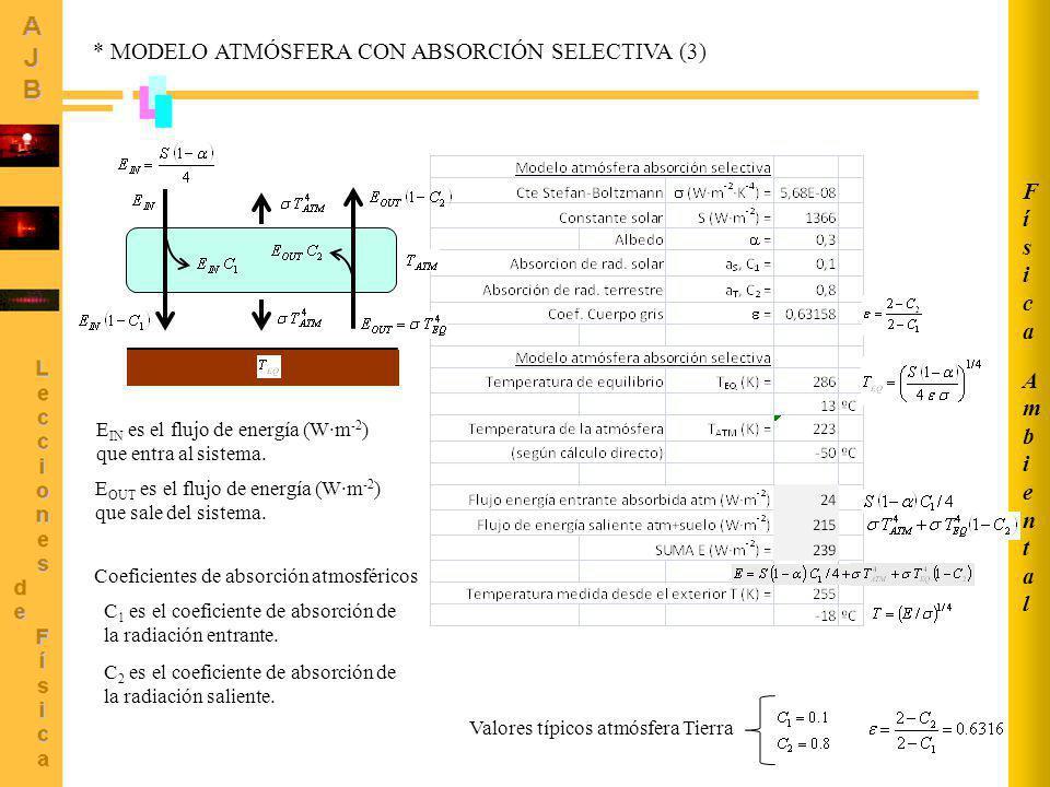 * MODELO ATMÓSFERA CON ABSORCIÓN SELECTIVA (3)
