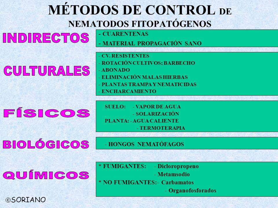MÉTODOS DE CONTROL DE NEMATODOS FITOPATÓGENOS