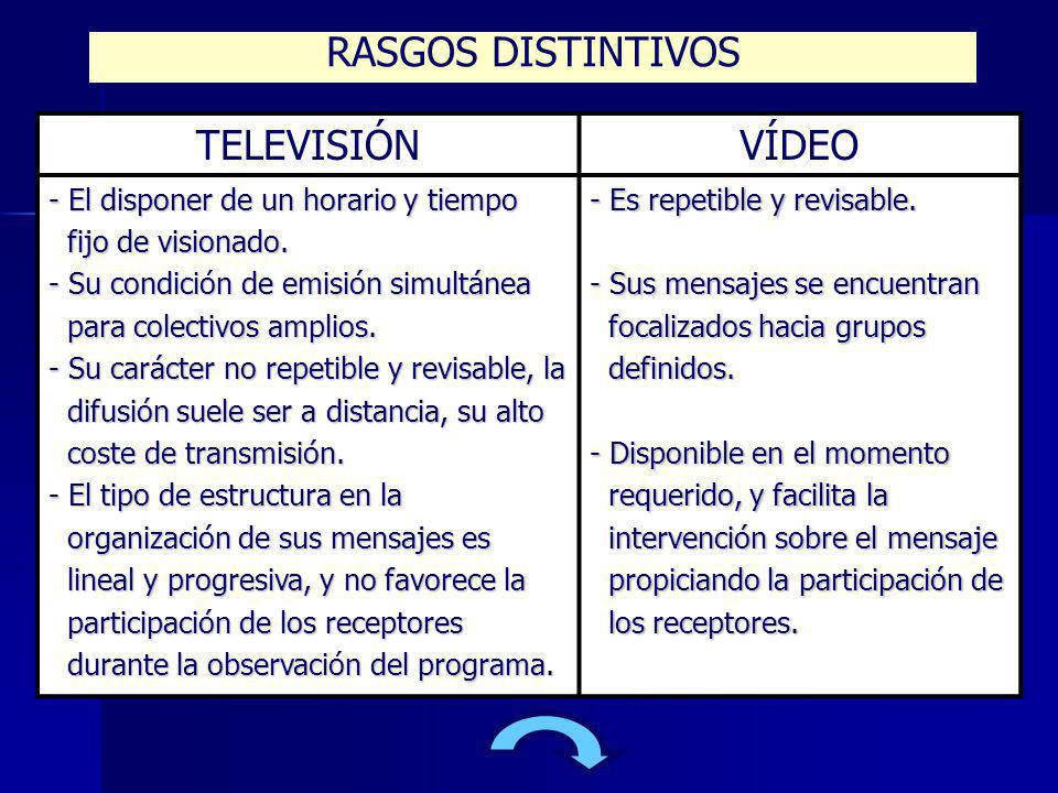 RASGOS DISTINTIVOS TELEVISIÓN VÍDEO