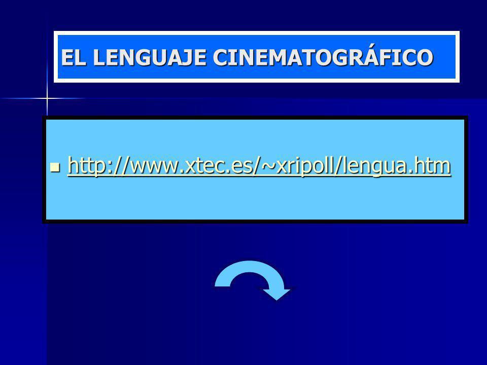 EL LENGUAJE CINEMATOGRÁFICO