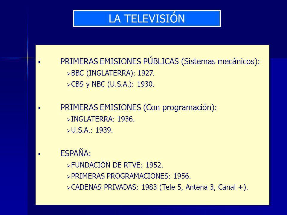 LA TELEVISIÓN PRIMERAS EMISIONES PÚBLICAS (Sistemas mecánicos):