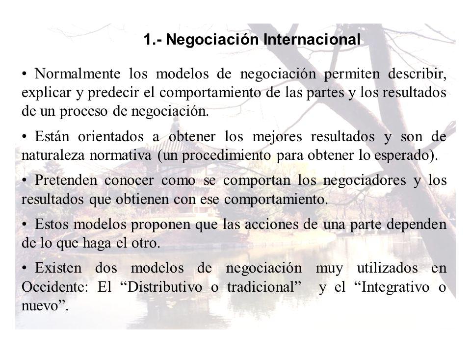 1.- Negociación Internacional