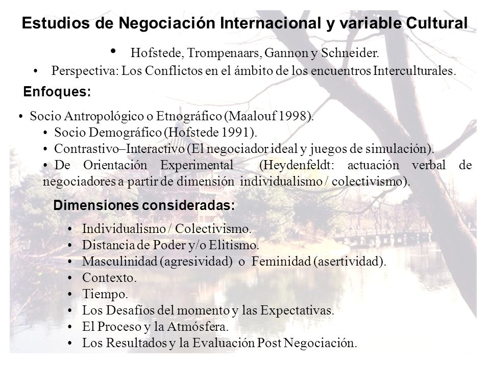 Estudios de Negociación Internacional y variable Cultural