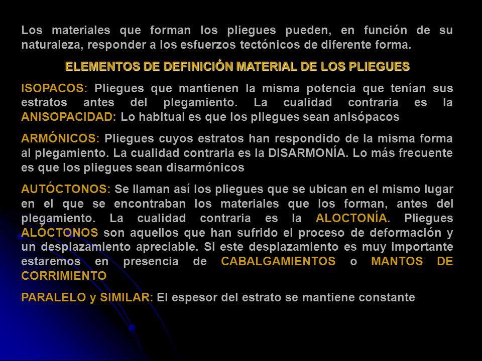 ELEMENTOS DE DEFINICIÓN MATERIAL DE LOS PLIEGUES