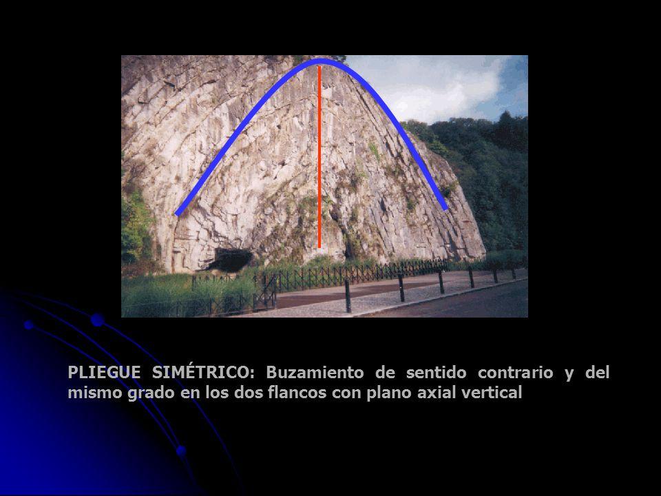 PLIEGUE SIMÉTRICO: Buzamiento de sentido contrario y del mismo grado en los dos flancos con plano axial vertical