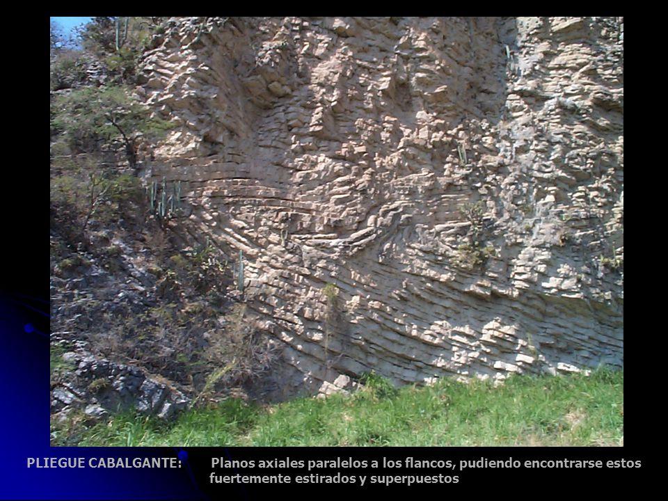 PLIEGUE CABALGANTE: Planos axiales paralelos a los flancos, pudiendo encontrarse estos fuertemente estirados y superpuestos